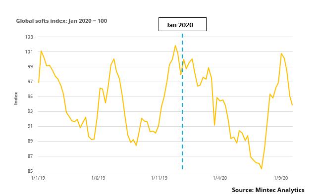 Chart 2-Oct-19-2020-11-46-40-31-AM